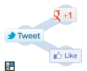 Google, Twitter, and Facebook Share Buttons with StudioPress