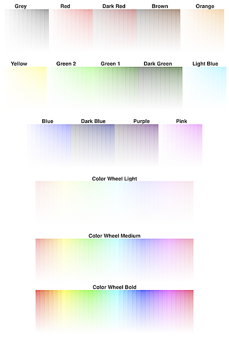 Index of Free Gradient Images