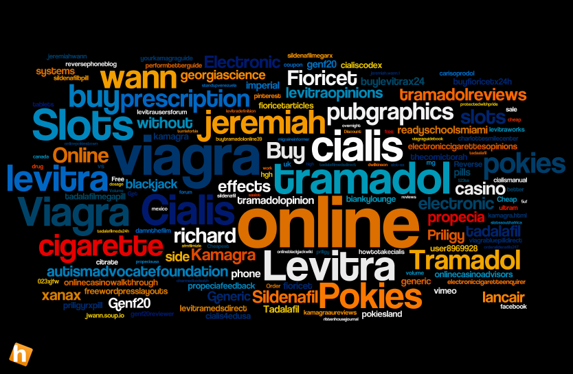 Word Cloud of Spam Comments Submitted to The Hobby Blogger